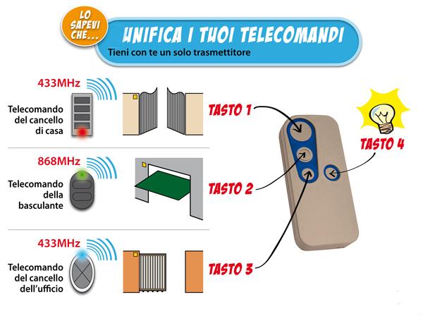 Nuovo Telecomando Universale